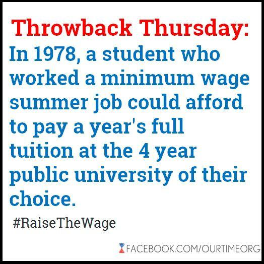 1978minimumwage_college
